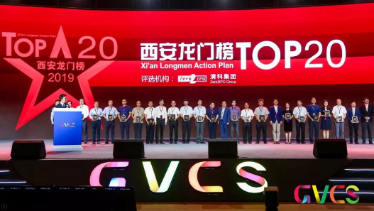 TOP20 Provincial Most Promising Enterprise